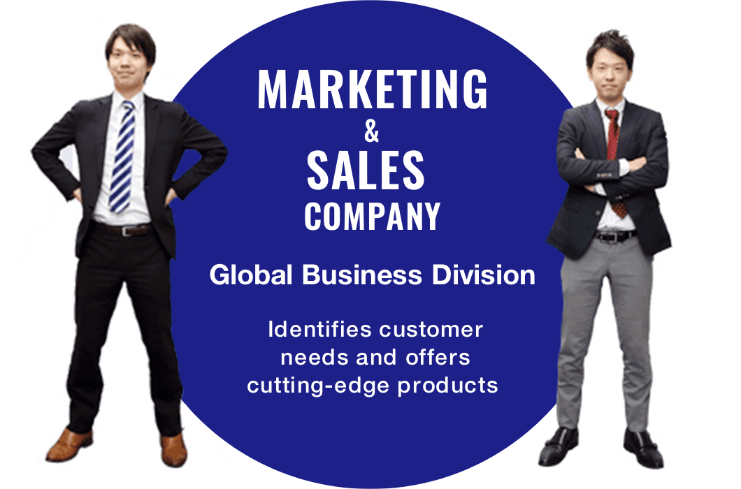 Marketing & Sales Company Global Business Division Identifies customer needs and offers cutting-edge products
