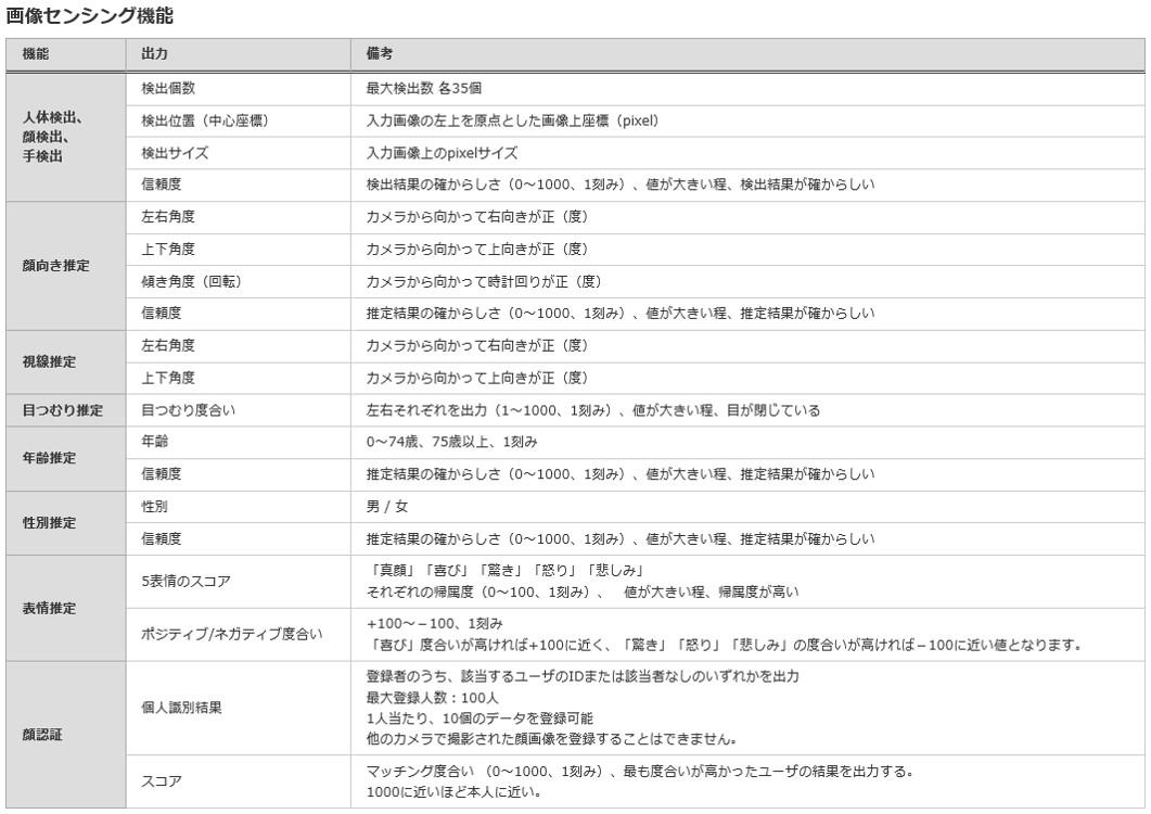 ヒューマンビジョンコンポ_主な仕様1.jpg