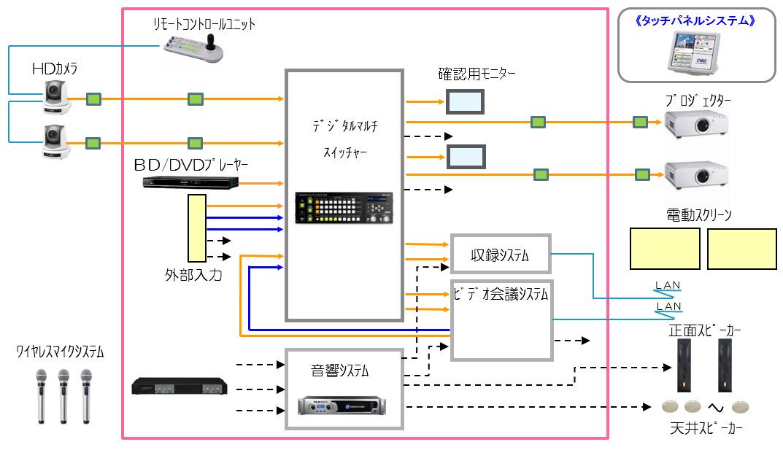 AV_system_01.jpg