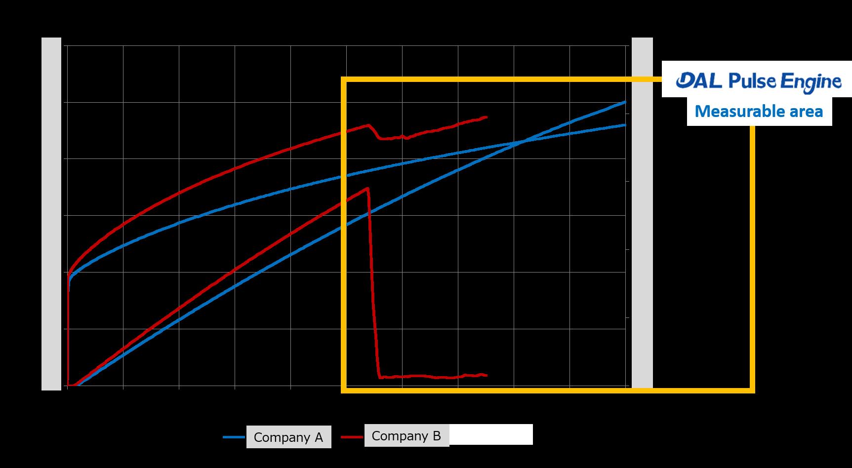 dal_graph.png