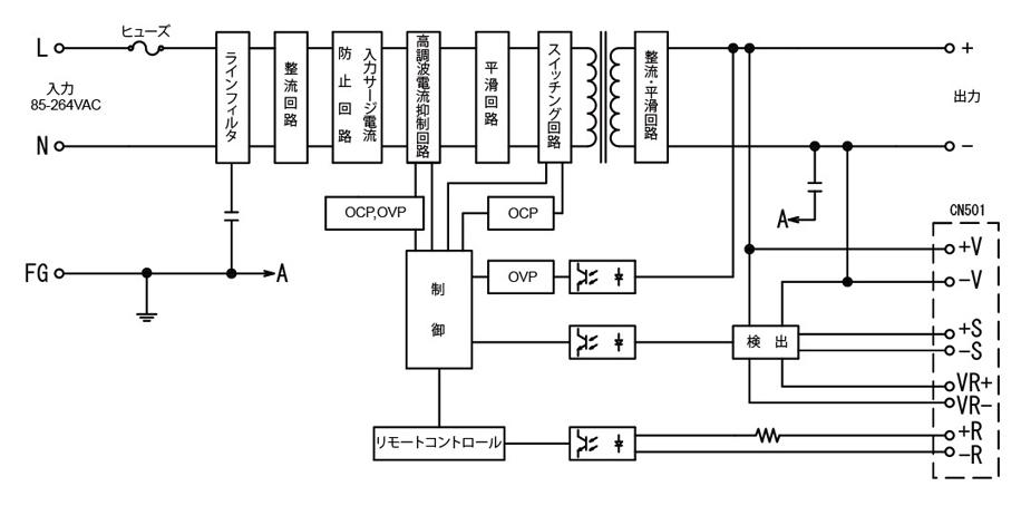 LFS150A ブロック図