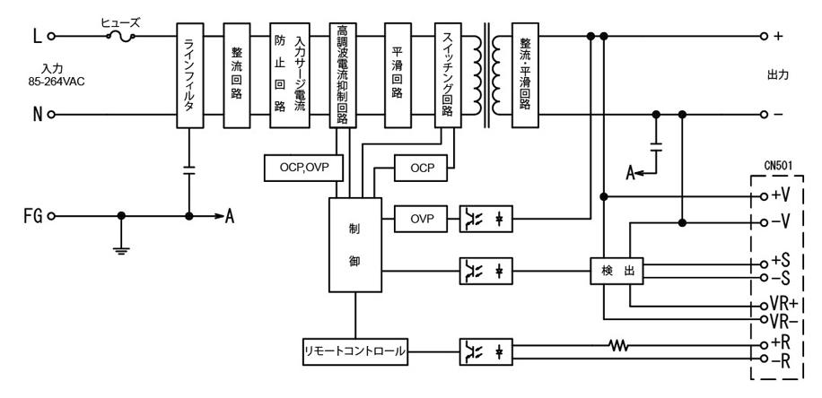 LFS50A ブロック図