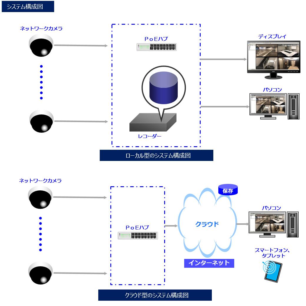 security_camera_01.jpg